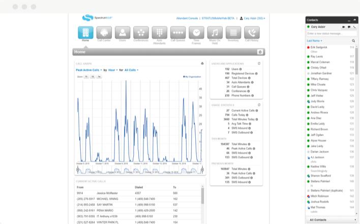 Web Portal Stratus Unified Communications Spectrumvoip